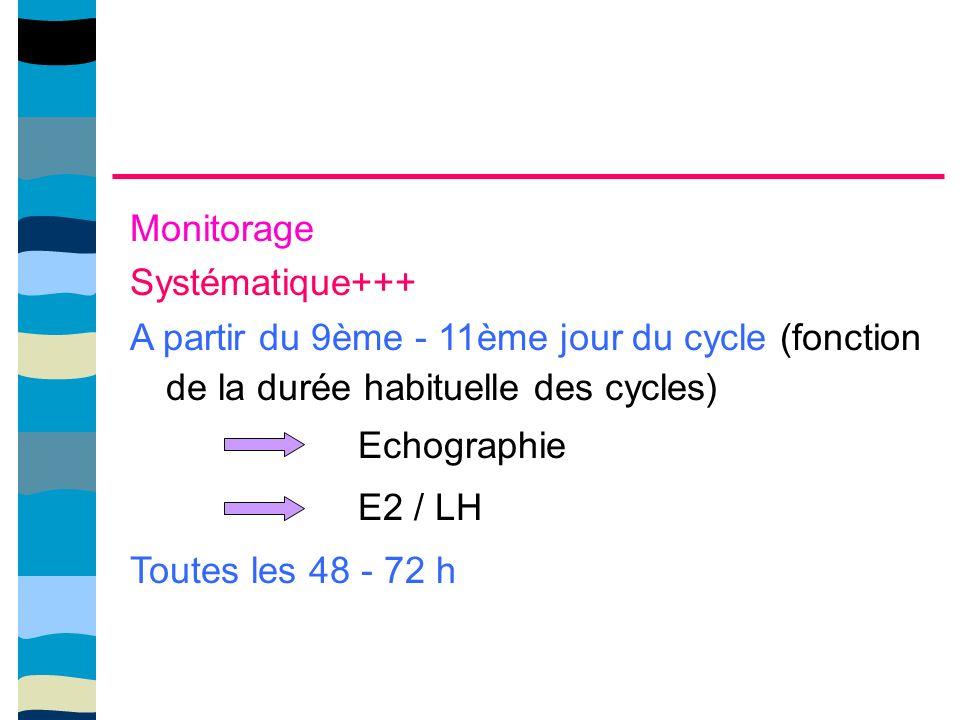 Monitorage Systématique+++ A partir du 9ème - 11ème jour du cycle (fonction de la durée habituelle des cycles) Echographie E2 / LH Toutes les 48 - 72 h