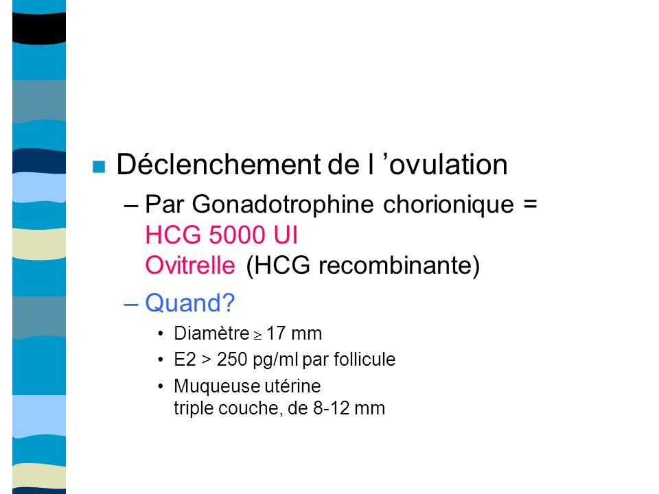 Déclenchement de l ovulation –Par Gonadotrophine chorionique = HCG 5000 UI Ovitrelle (HCG recombinante) –Quand.