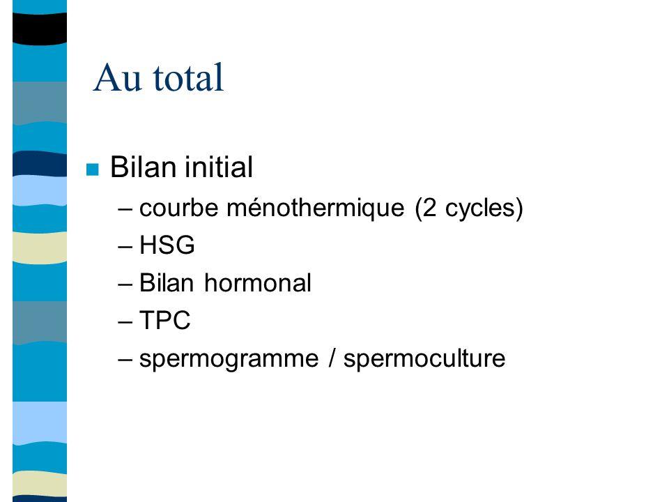 Au total Bilan initial –courbe ménothermique (2 cycles) –HSG –Bilan hormonal –TPC –spermogramme / spermoculture