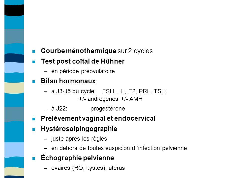 2- Inséminations intra utérines