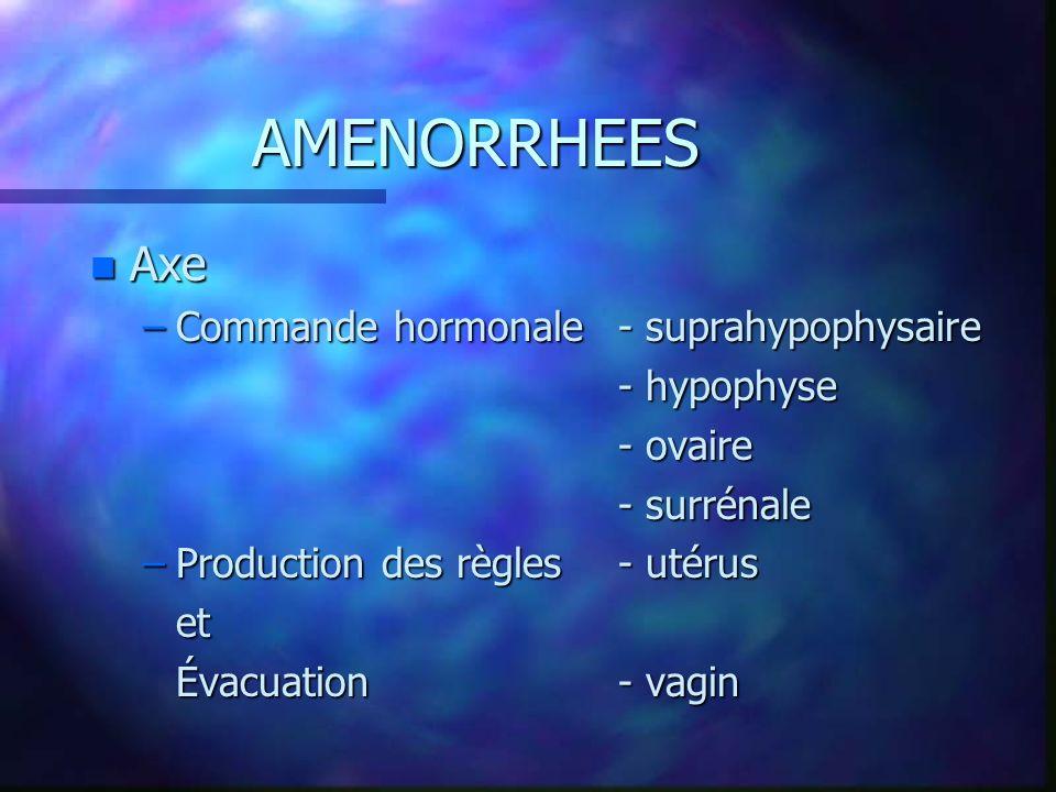 AMENORRHEES PRIMAIRES Si FSH ou : d origine haute –tumeur hypophysaire ou hypothalamique –hypogonadisme hypogonadotrope –anorexie mentale –Sd Kallmann de Morsier