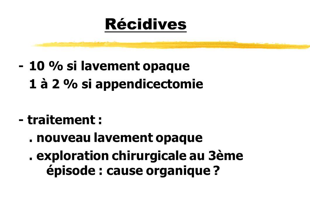Récidives -10 % si lavement opaque 1 à 2 % si appendicectomie - traitement :. nouveau lavement opaque. exploration chirurgicale au 3ème épisode : caus