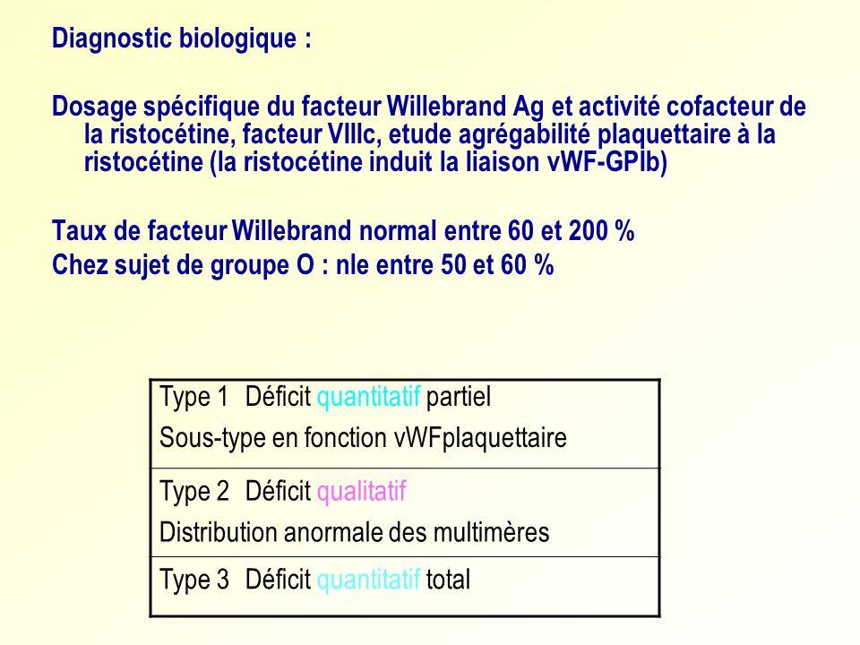 Diagnostic biologique : Dosage spécifique du facteur Willebrand Ag et activité cofacteur de la ristocétine, facteur VIIIc, etude agrégabilité plaquett