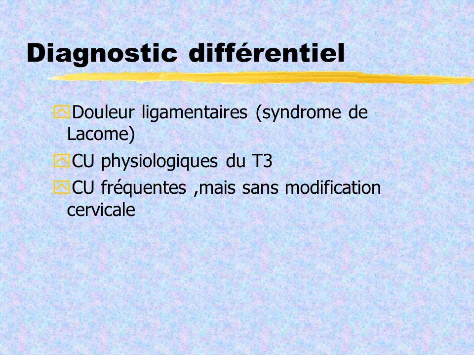 Diagnostic différentiel Douleur ligamentaires (syndrome de Lacome) CU physiologiques du T3 CU fréquentes,mais sans modification cervicale