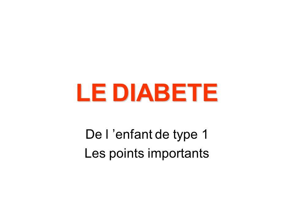 DEFINITIONS DU DIABETE Elévation de la glycémie au-delà des valeurs normales à jeun, glycémie > 1.26g/L sur 2 dosages à quelques jours dintervalle.