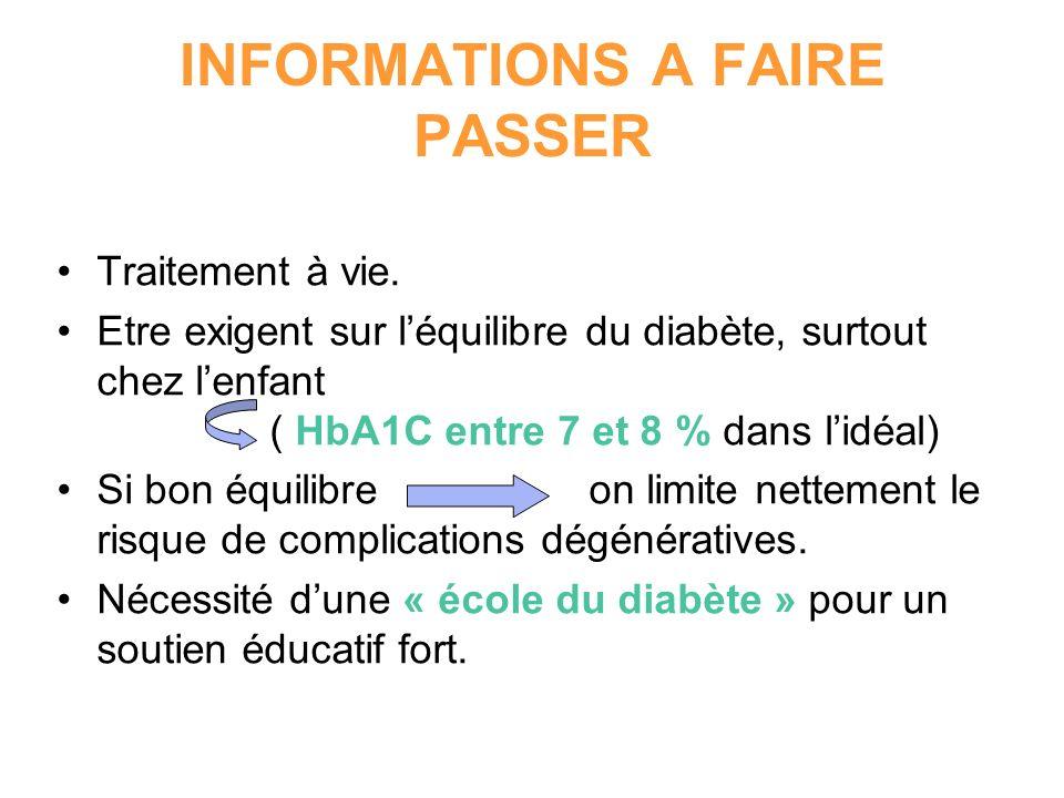 INFORMATIONS A FAIRE PASSER Traitement à vie. Etre exigent sur léquilibre du diabète, surtout chez lenfant ( HbA1C entre 7 et 8 % dans lidéal) Si bon
