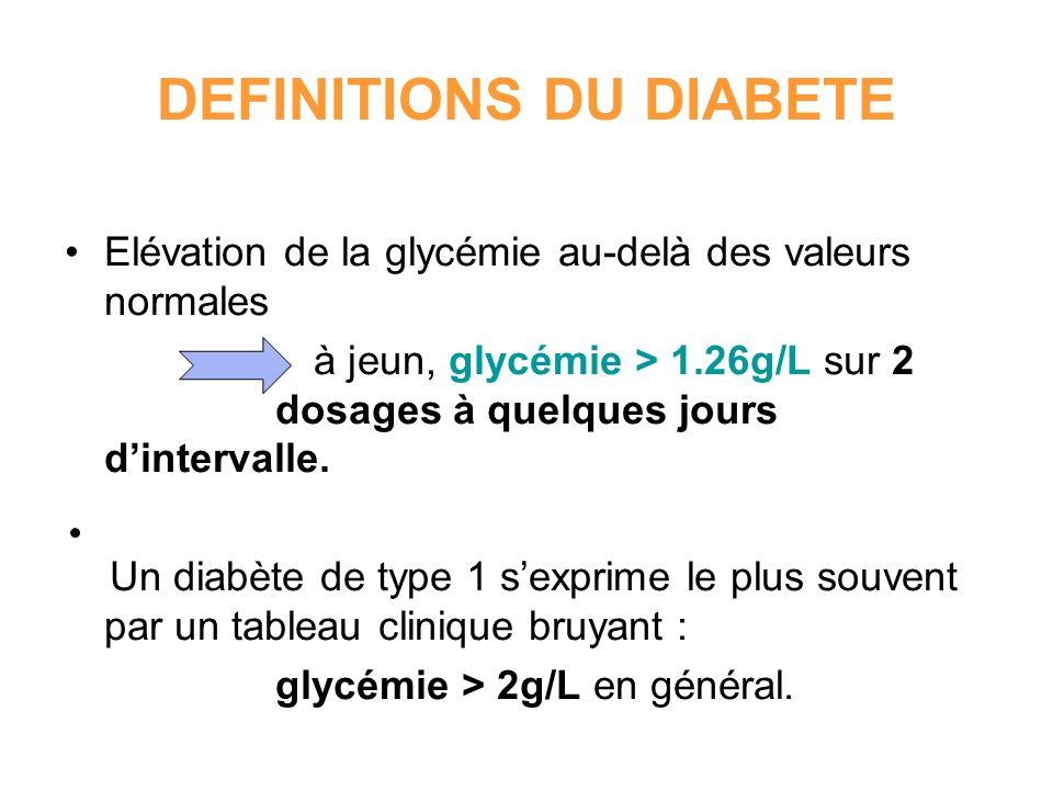 DEFINITIONS DU DIABETE Elévation de la glycémie au-delà des valeurs normales à jeun, glycémie > 1.26g/L sur 2 dosages à quelques jours dintervalle. Un