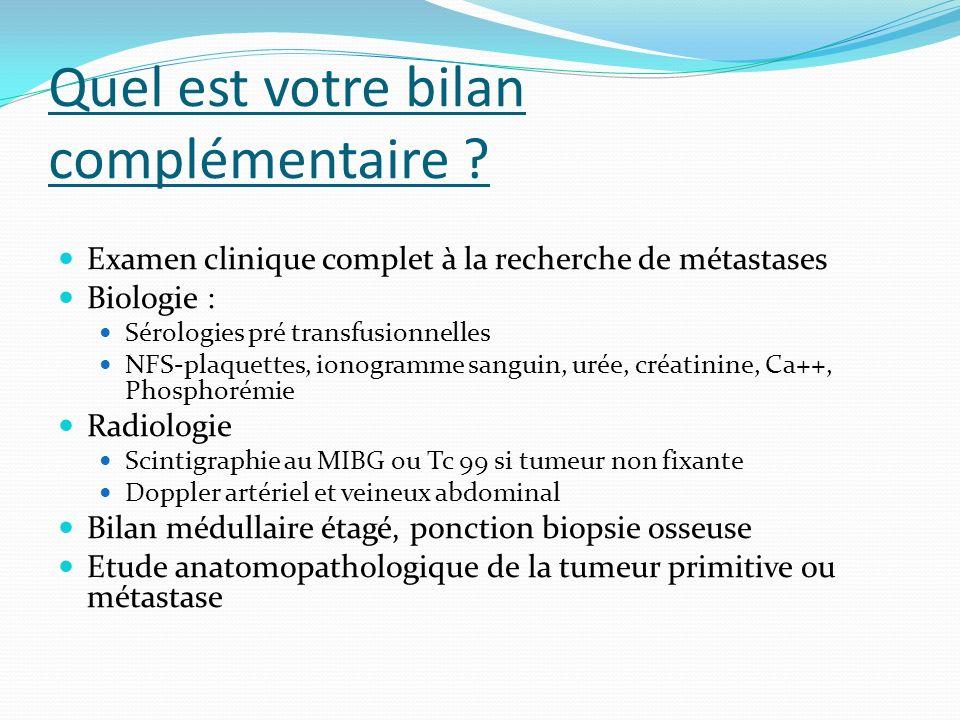 Quel est votre bilan complémentaire ? Examen clinique complet à la recherche de métastases Biologie : Sérologies pré transfusionnelles NFS-plaquettes,