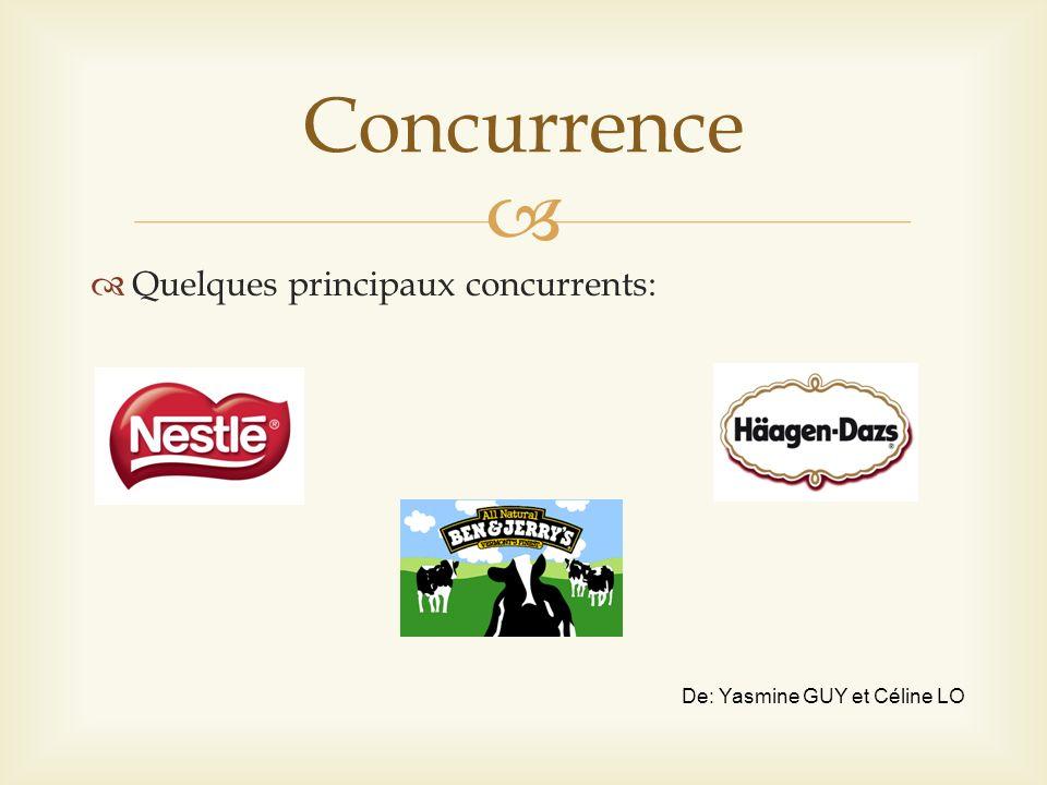 Quelques principaux concurrents: Concurrence De: Yasmine GUY et Céline LO