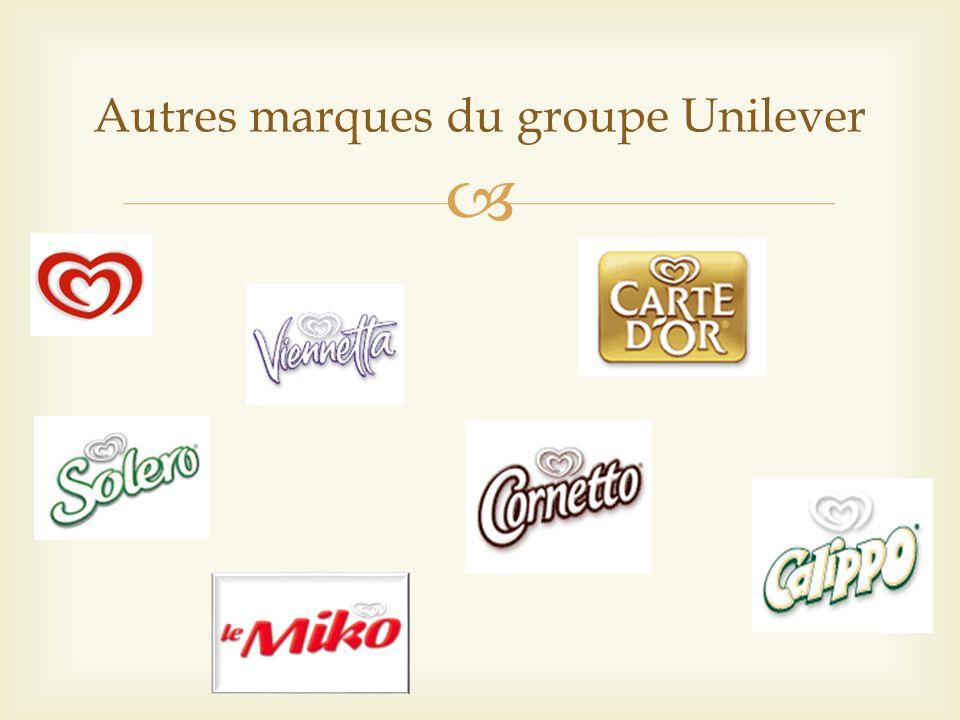 Siège social: Unilever France Miko 23, rue François Jacob 92842 Rueil-Malmaison Valorisation de lentreprise: 62,15 Mds Dividende en 2009: 1,15 /action Lentreprise MIKO