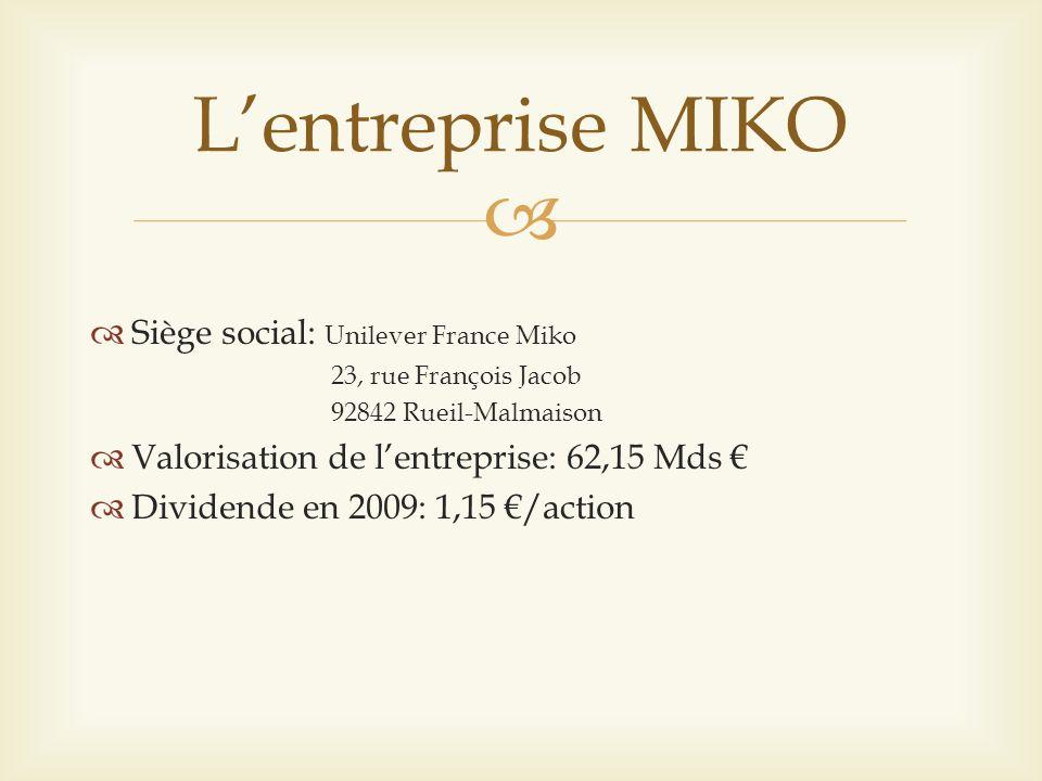 Siège social: Unilever France Miko 23, rue François Jacob 92842 Rueil-Malmaison Valorisation de lentreprise: 62,15 Mds Dividende en 2009: 1,15 /action