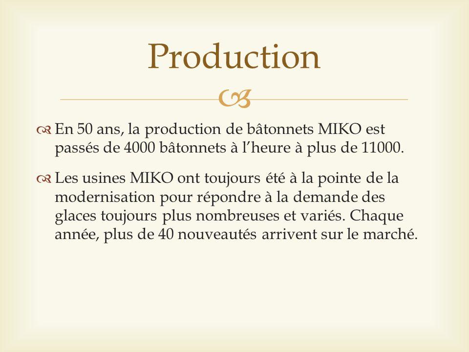 En 50 ans, la production de bâtonnets MIKO est passés de 4000 bâtonnets à lheure à plus de 11000. Les usines MIKO ont toujours été à la pointe de la m