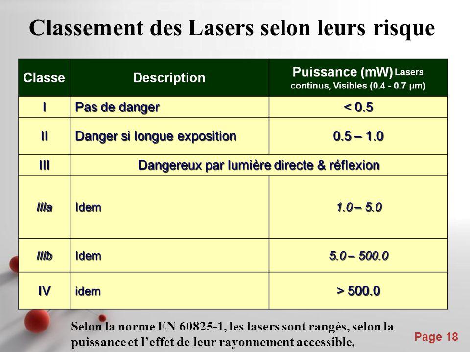 Powerpoint Templates Page 18 Classement des Lasers selon leurs risque Selon la norme EN 60825-1, les lasers sont rangés, selon la puissance et leffet de leur rayonnement accessible,