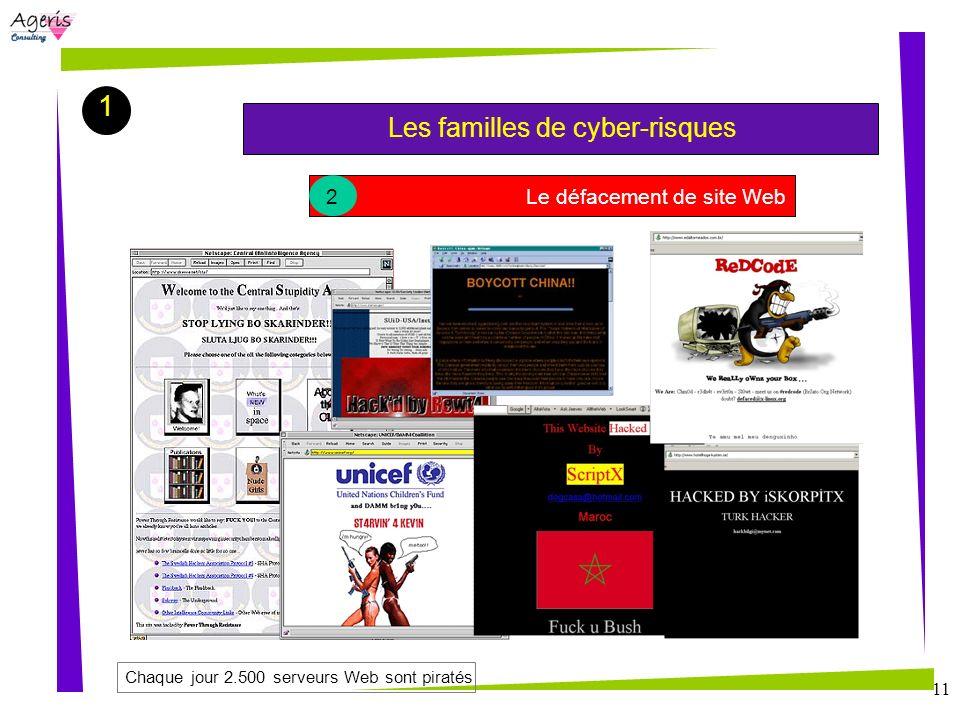 11 1 Les familles de cyber-risques Le défacement de site Web 2 Chaque jour 2.500 serveurs Web sont piratés