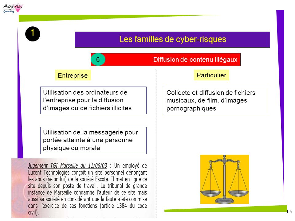 15 1 Les familles de cyber-risques Diffusion de contenu illégaux 6 Entreprise Particulier Utilisation des ordinateurs de lentreprise pour la diffusion