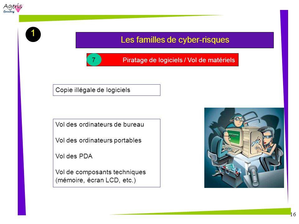 16 1 Les familles de cyber-risques Piratage de logiciels / Vol de matériels 7 Vol des ordinateurs de bureau Vol des ordinateurs portables Vol des PDA