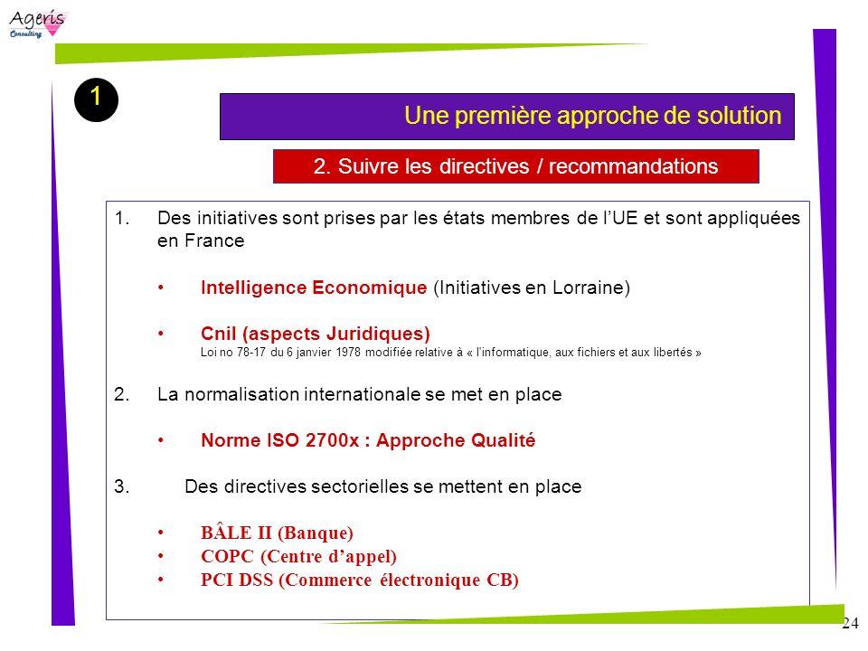 24 1.Des initiatives sont prises par les états membres de lUE et sont appliquées en France Intelligence Economique (Initiatives en Lorraine) Cnil (asp