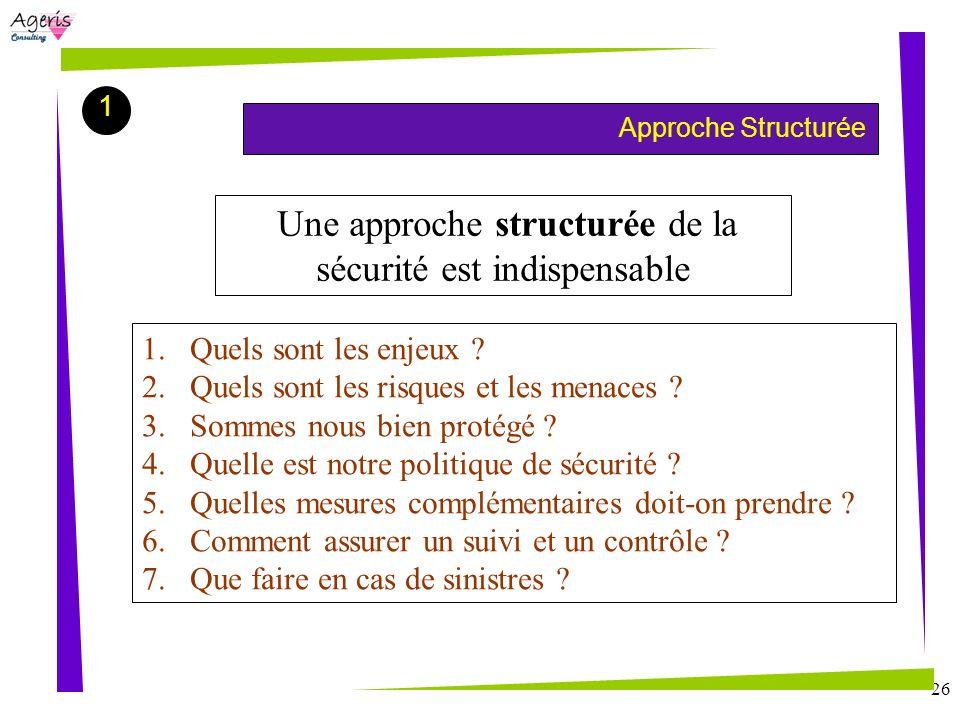 26 1 Approche Structurée Une approche structurée de la sécurité est indispensable 1.Quels sont les enjeux ? 2.Quels sont les risques et les menaces ?