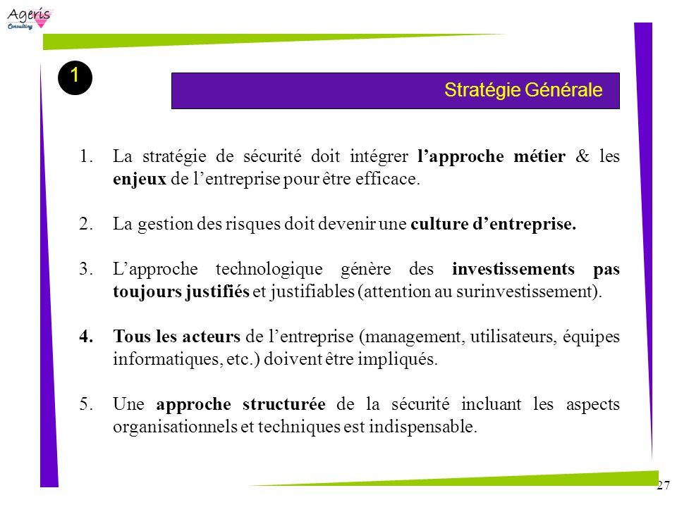 27 1 Stratégie Générale 1.La stratégie de sécurité doit intégrer lapproche métier & les enjeux de lentreprise pour être efficace. 2.La gestion des ris