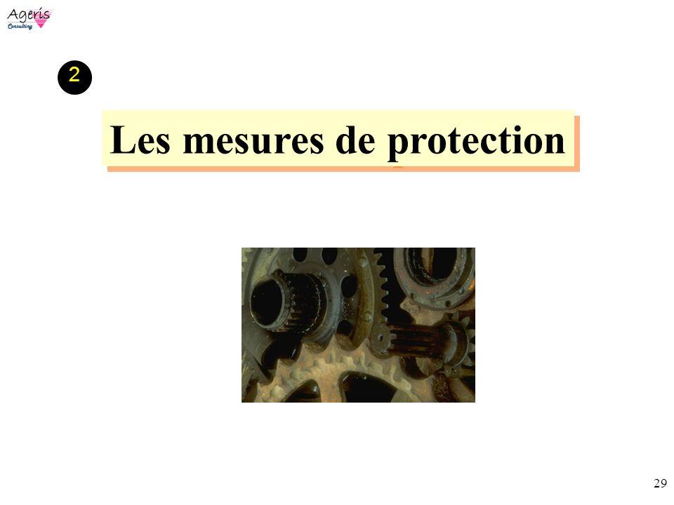 29 Les mesures de protection 2