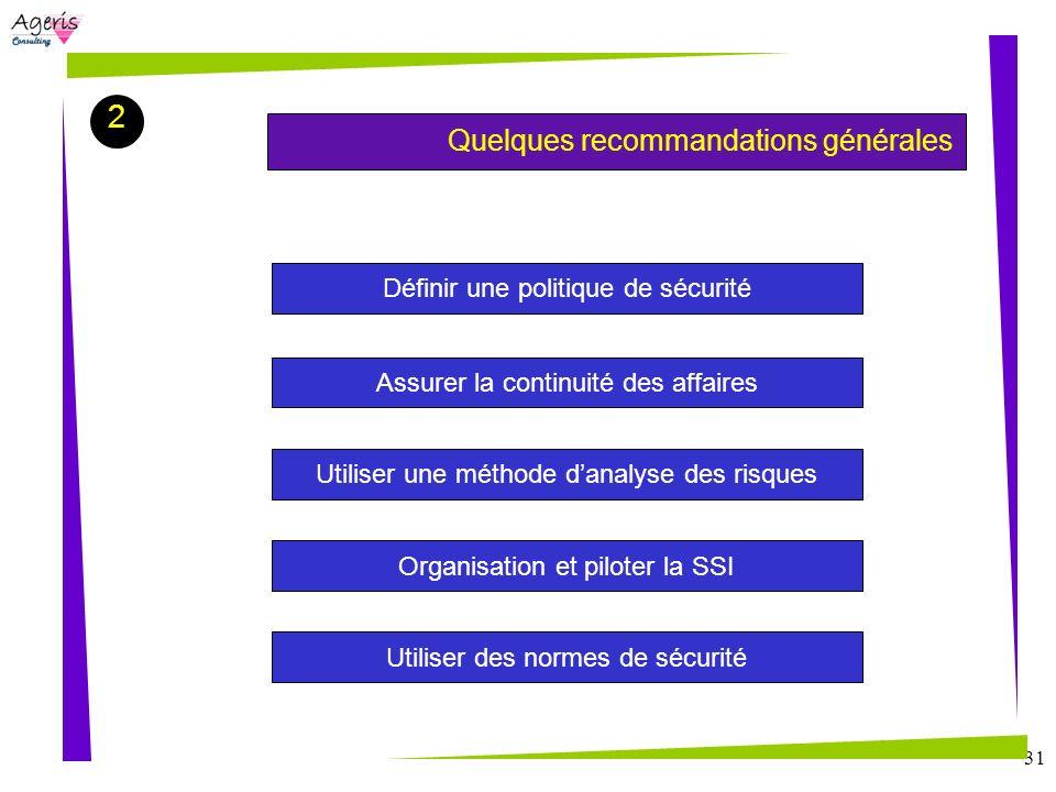 31 Assurer la continuité des affaires Utiliser une méthode danalyse des risques Organisation et piloter la SSI Utiliser des normes de sécurité Définir