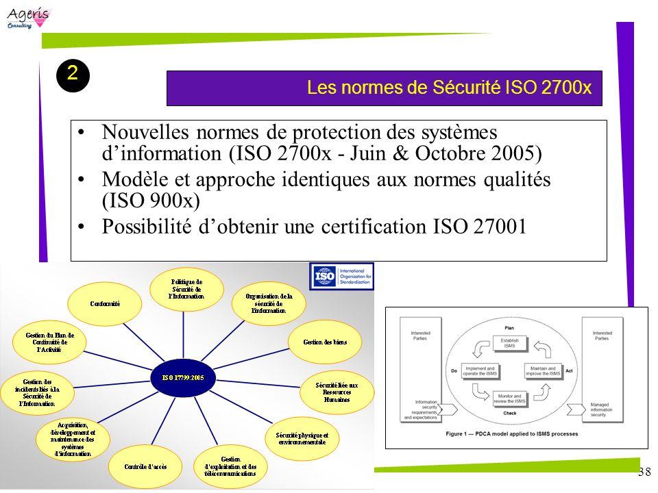 38 Les normes de Sécurité ISO 2700x 2 Nouvelles normes de protection des systèmes dinformation (ISO 2700x - Juin & Octobre 2005) Modèle et approche id