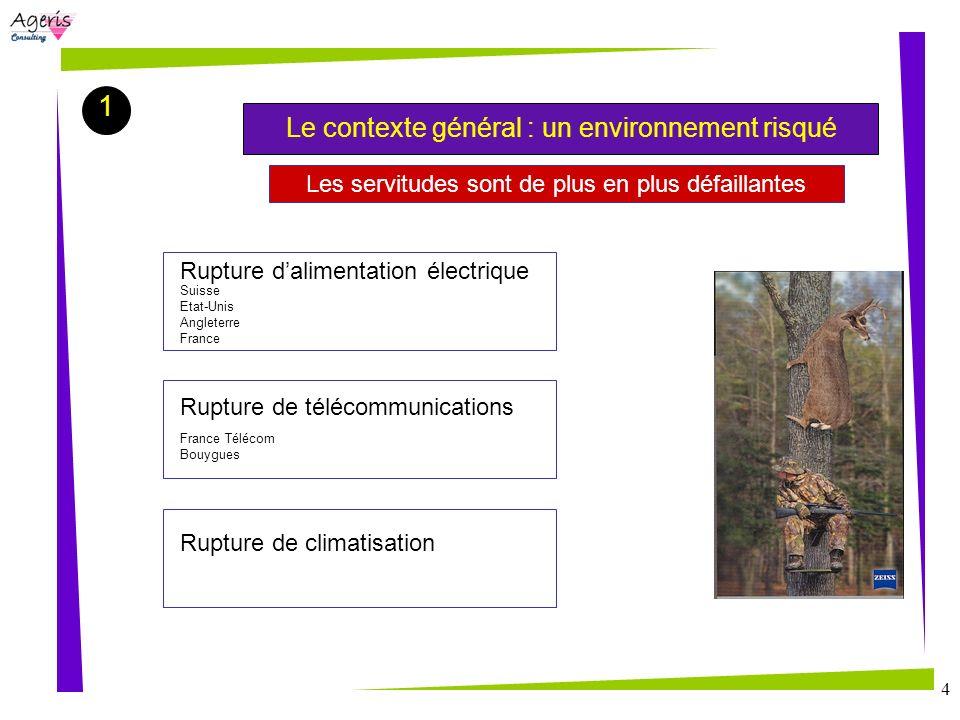 4 Les servitudes sont de plus en plus défaillantes Rupture dalimentation électrique Rupture de télécommunications Rupture de climatisation Suisse Etat
