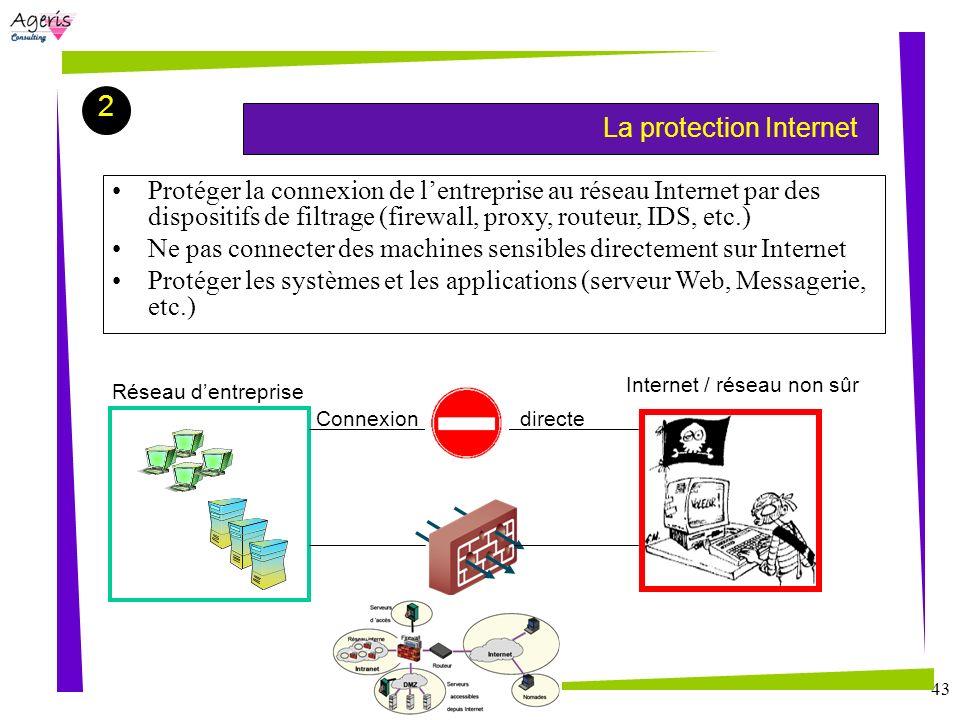 43 Sommaire La protection Internet 2 Protéger la connexion de lentreprise au réseau Internet par des dispositifs de filtrage (firewall, proxy, routeur