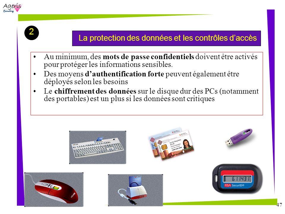 47 La protection des données et les contrôles daccès 2 Au minimum, des mots de passe confidentiels doivent être activés pour protéger les informations