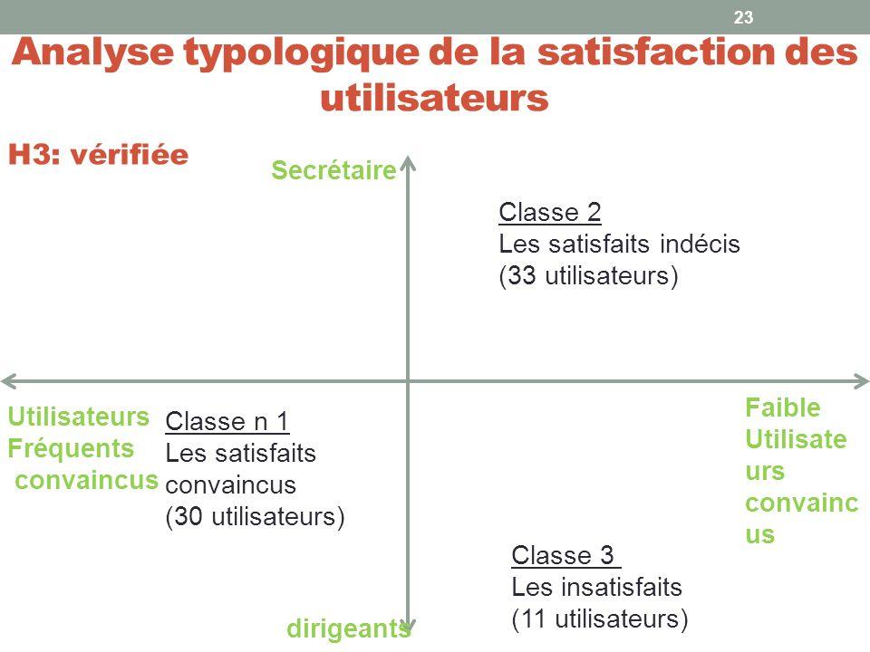 Analyse typologique de la satisfaction des utilisateurs 23 Secrétaire dirigeants Utilisateurs Fréquents convaincus Faible Utilisate urs convainc us Cl