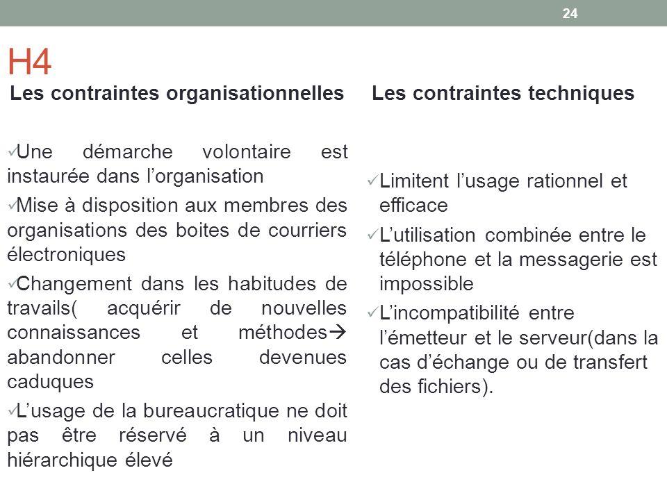 H4 Les contraintes organisationnelles Une démarche volontaire est instaurée dans lorganisation Mise à disposition aux membres des organisations des bo