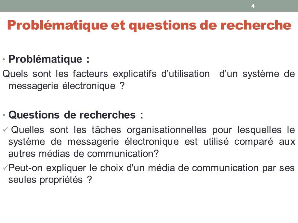 Problématique et questions de recherche Problématique : Quels sont les facteurs explicatifs dutilisation dun système de messagerie électronique ? Ques