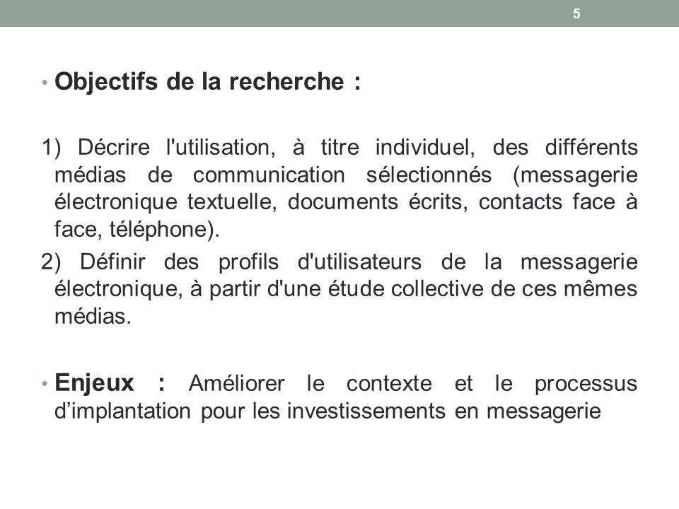 Objectifs de la recherche : 1) Décrire l'utilisation, à titre individuel, des différents médias de communication sélectionnés (messagerie électronique