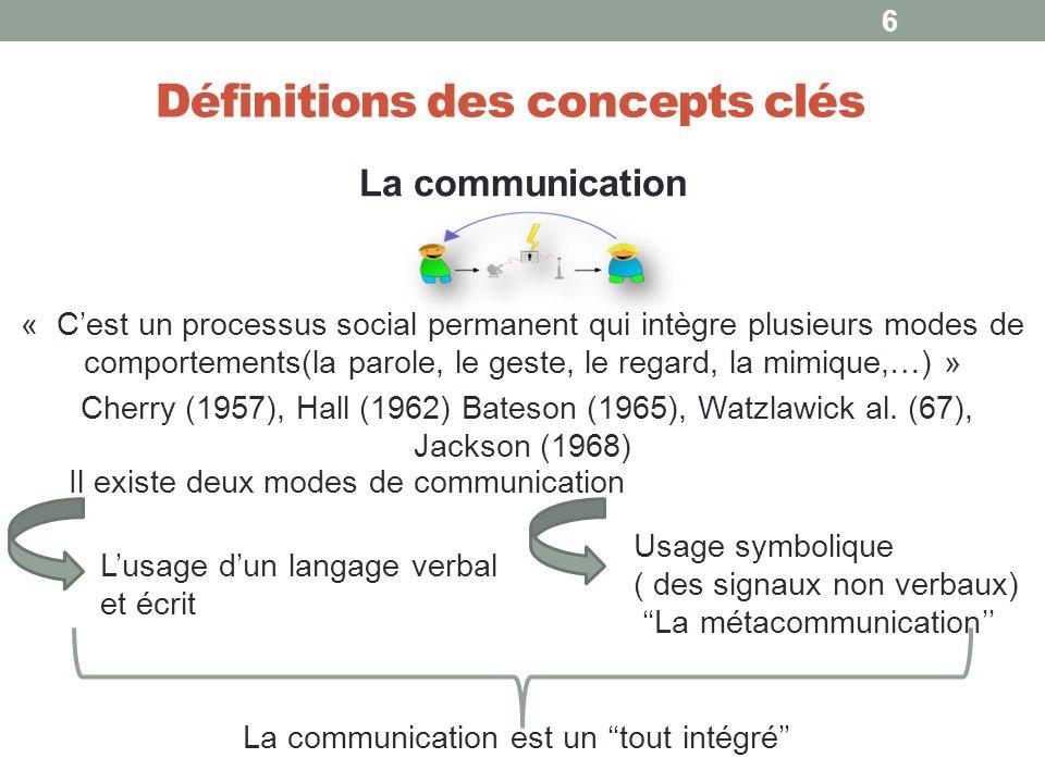 La communication « Cest un processus social permanent qui intègre plusieurs modes de comportements(la parole, le geste, le regard, la mimique,…) » Che