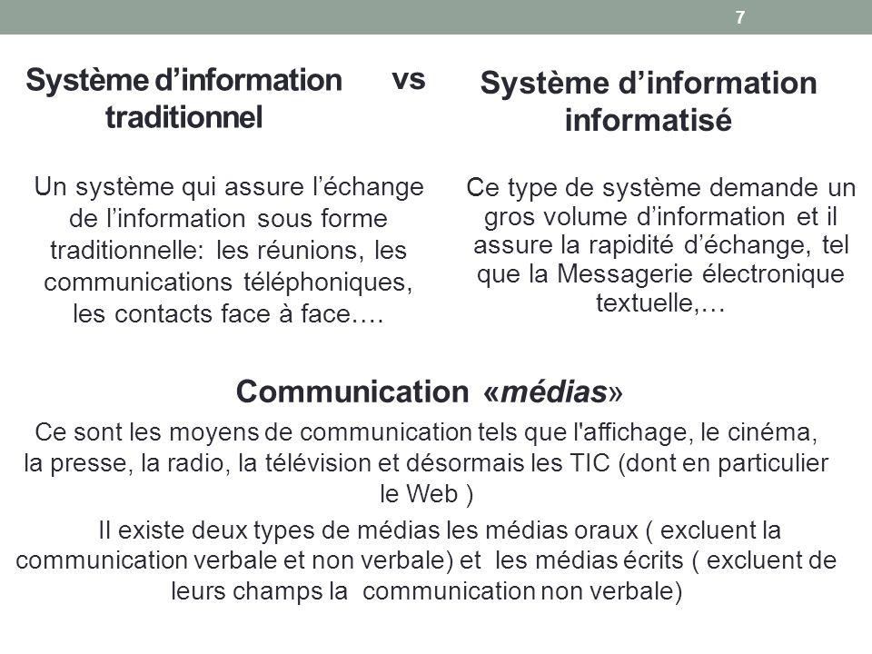 Système dinformation traditionnel Un système qui assure léchange de linformation sous forme traditionnelle: les réunions, les communications téléphoni