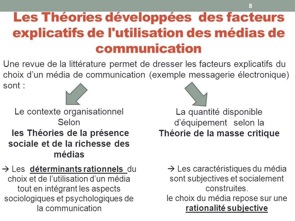 Une revue de la littérature permet de dresser les facteurs explicatifs du choix dun média de communication (exemple messagerie électronique) sont : 8
