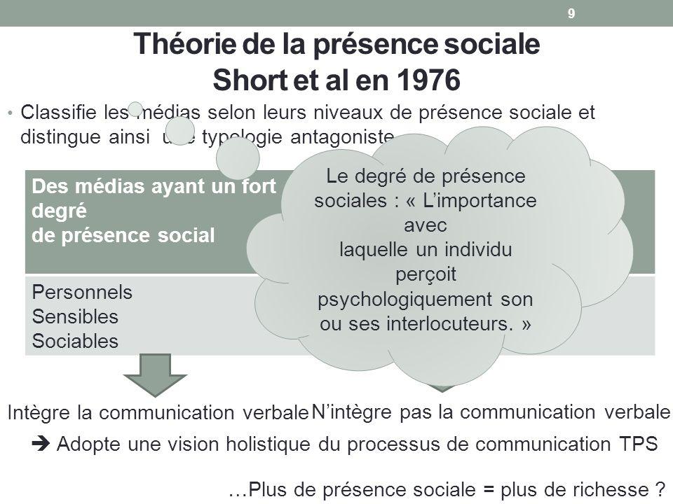 Théorie de la présence sociale Short et al en 1976 Classifie les médias selon leurs niveaux de présence sociale et distingue ainsi une typologie antag