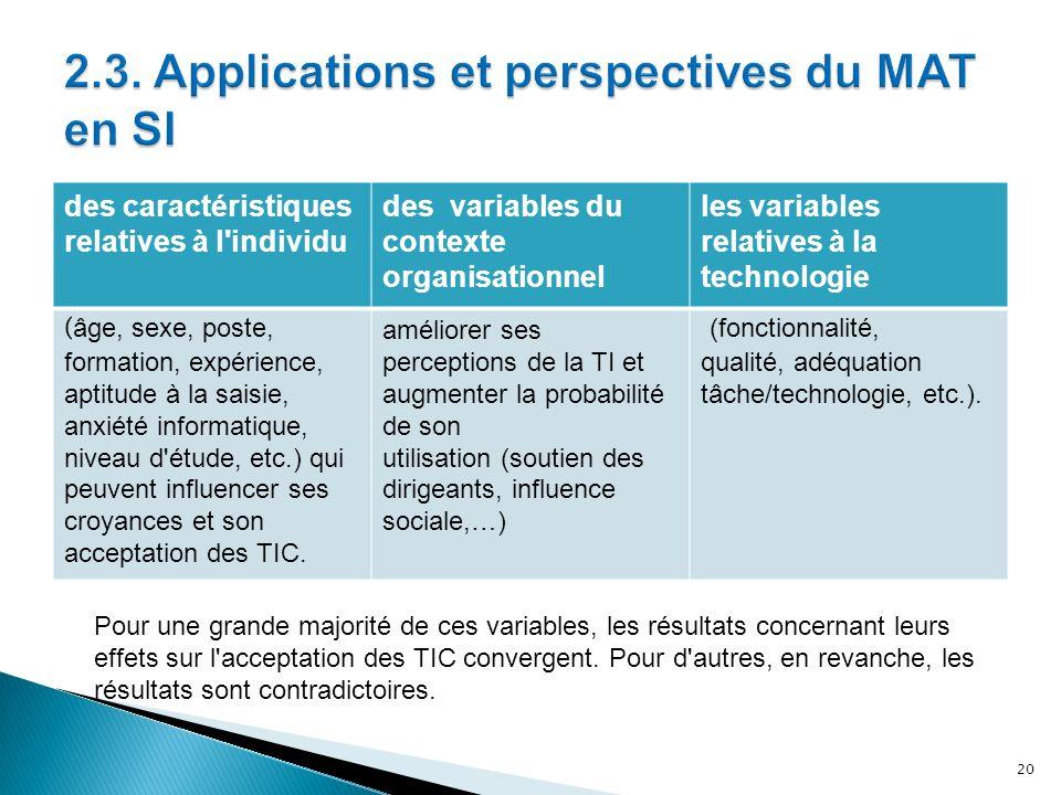 des caractéristiques relatives à l'individu des variables du contexte organisationnel les variables relatives à la technologie ( âge, sexe, poste, for
