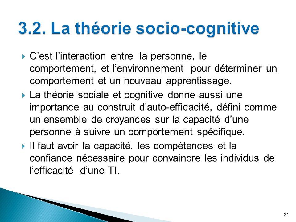 Cest linteraction entre la personne, le comportement, et lenvironnement pour déterminer un comportement et un nouveau apprentissage. La théorie social