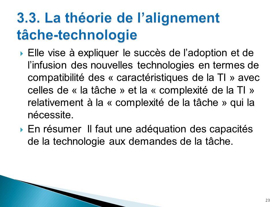 Elle vise à expliquer le succès de ladoption et de linfusion des nouvelles technologies en termes de compatibilité des « caractéristiques de la TI » a