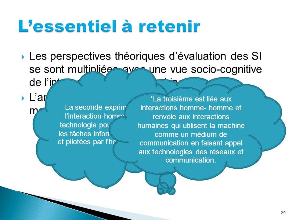 Les perspectives théoriques dévaluation des SI se sont multipliées avec une vue socio-cognitive de linteraction homme/machine. Lanalyse de la relation
