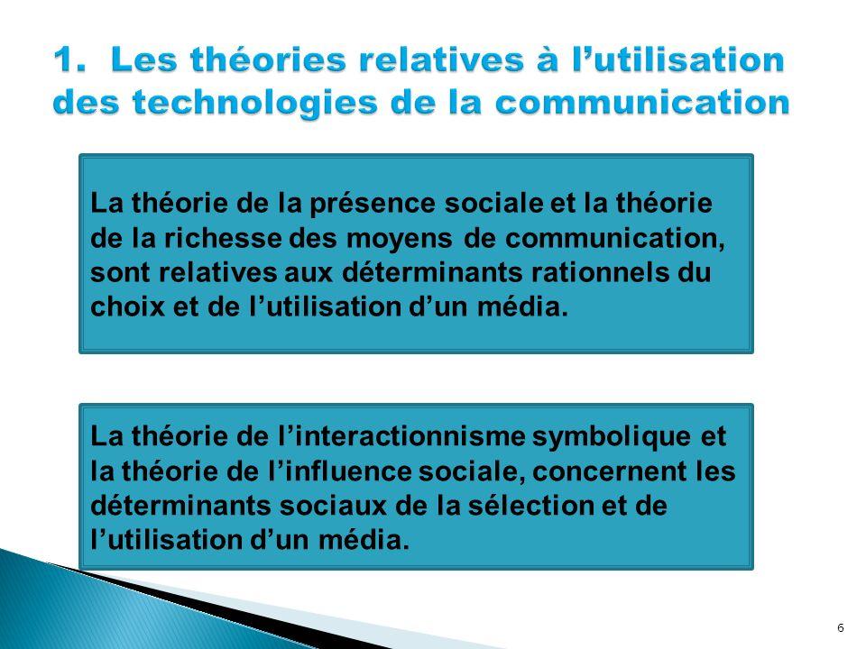 La théorie de la présence sociale et la théorie de la richesse des moyens de communication, sont relatives aux déterminants rationnels du choix et de