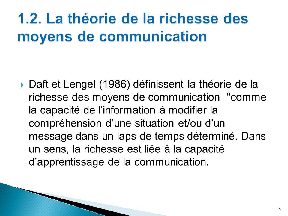 Daft et Lengel (1986) définissent la théorie de la richesse des moyens de communication
