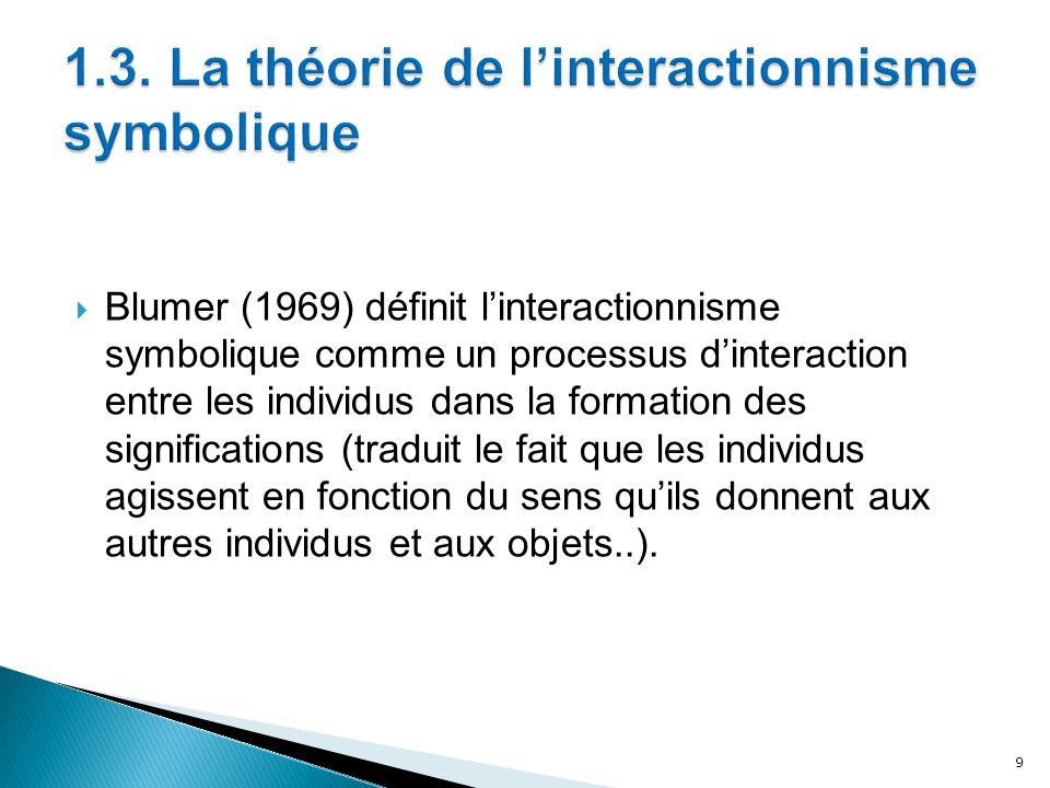 Blumer (1969) définit linteractionnisme symbolique comme un processus dinteraction entre les individus dans la formation des significations (traduit l