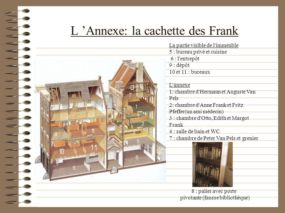 L Annexe: la cachette des Frank La partie visible de l'immeuble 5 : bureau privé et cuisine 6 : l'entrepôt 9 : dépôt 10 et 11 : bureaux L'annexe 1: ch