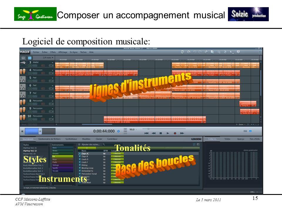 15 Composer un accompagnement musical Le 5 mars 2011 CCF Maisons-Laffitte AVM Vaucresson Logiciel de composition musicale: Styles Instruments Tonalités