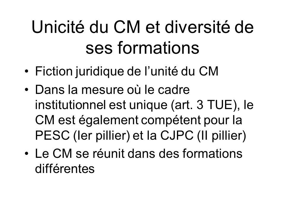 Unicité du CM et diversité de ses formations Fiction juridique de lunité du CM Dans la mesure où le cadre institutionnel est unique (art. 3 TUE), le C