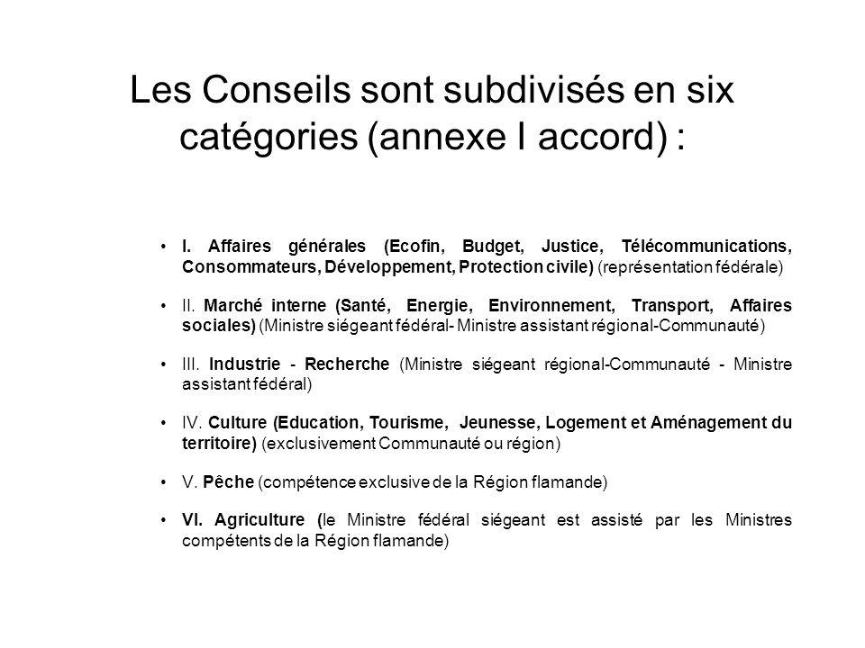 Les Conseils sont subdivisés en six catégories (annexe I accord) : I. Affaires générales (Ecofin, Budget, Justice, Télécommunications, Consommateurs,