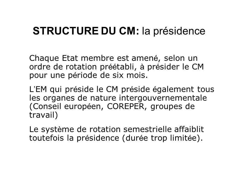STRUCTURE DU CM: la présidence Chaque Etat membre est amen é, selon un ordre de rotation pr éé tabli, à pr é sider le CM pour une p é riode de six moi