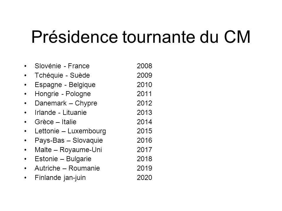 Présidence tournante du CM Slovénie - France 2008 Tchéquie - Suède 2009 Espagne - Belgique2010 Hongrie - Pologne2011 Danemark – Chypre 2012 Irlande -